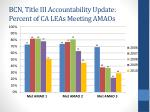 bcn title iii accountability update percent of ca leas meeting amaos