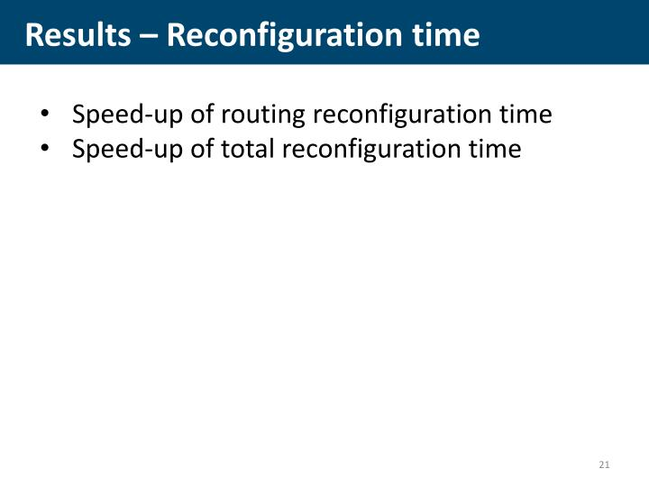 Results – Reconfiguration time