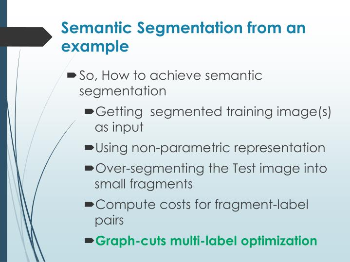 Semantic Segmentation from