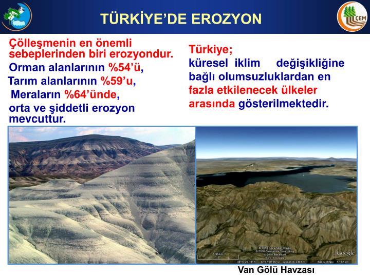 TÜRKİYE'DE EROZYON