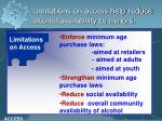 limitations on access help reduce alcohol availability to minors