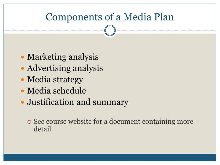 Components of a Media Plan