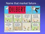 name that market failure
