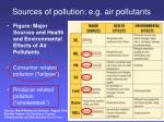sources of pollution e g air pollutants