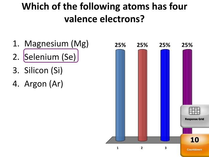 Which of the following atoms has four