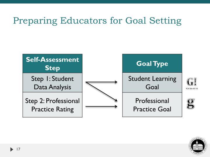 Preparing Educators for Goal Setting