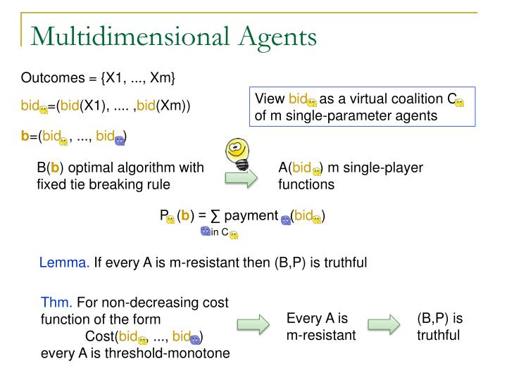 Multidimensional Agents