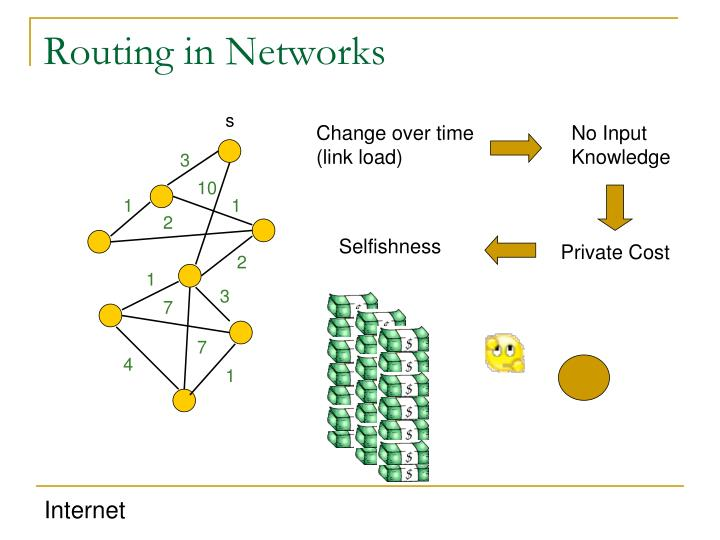 Routing in networks