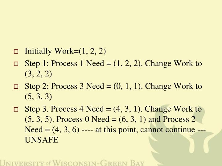 Initially Work=(1, 2, 2)
