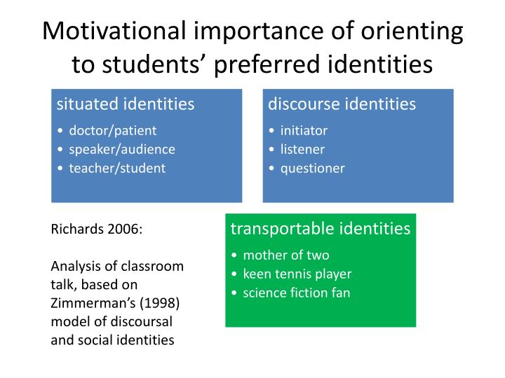 Motivational importance of orienting to students' preferred identities