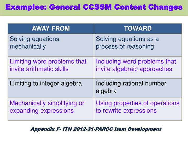 Examples: General CCSSM Content Changes
