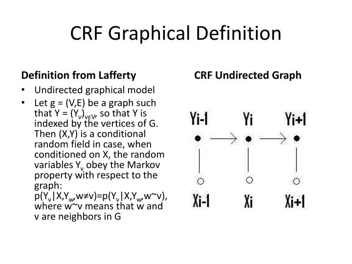 CRF Graphical
