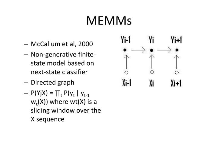 MEMMs