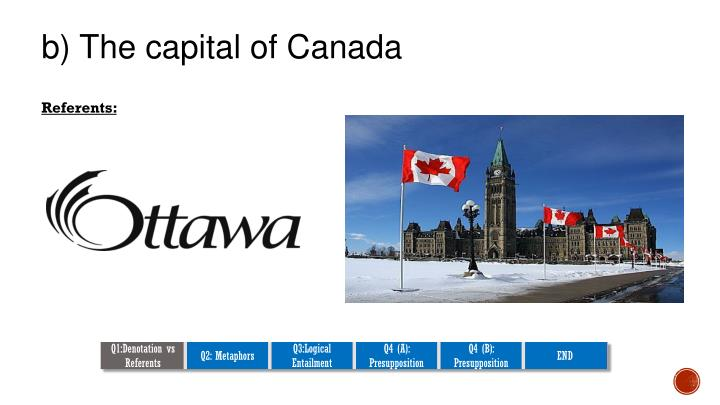 b) The capital of Canada