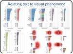 relating text to visual phenomena