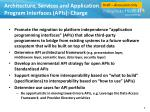 architecture services and application program interfaces apis charge