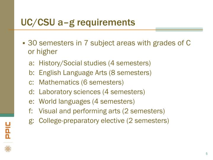UC/CSU a–g requirements