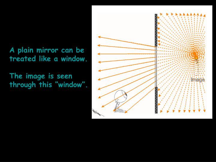 A plain mirror can be treated like a window.