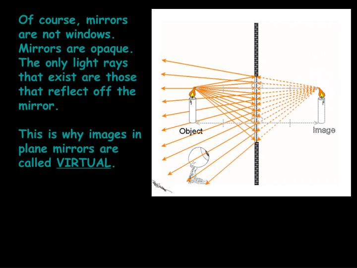 Of course, mirrors are not windows. Mirrors are opaque. The only light rays that exist are those that reflect off the mirror.