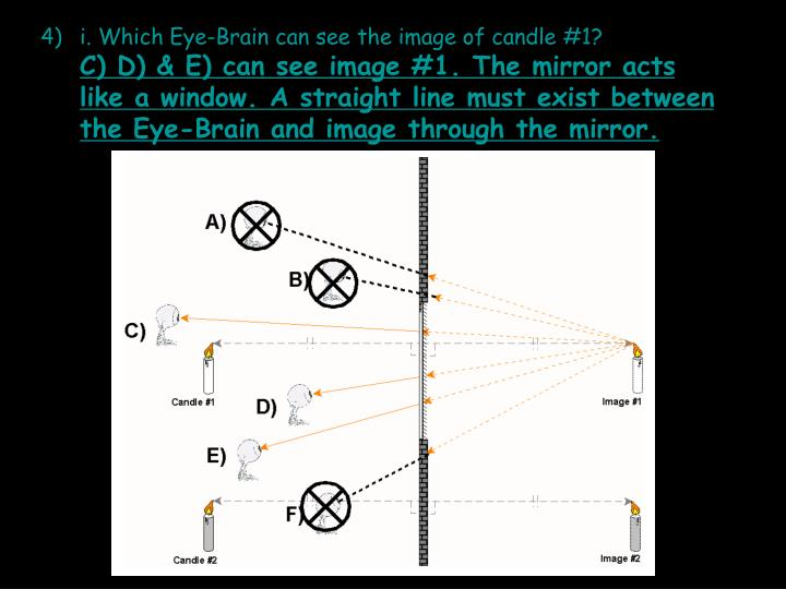 i. Which Eye-Brain can see the image of candle #1?