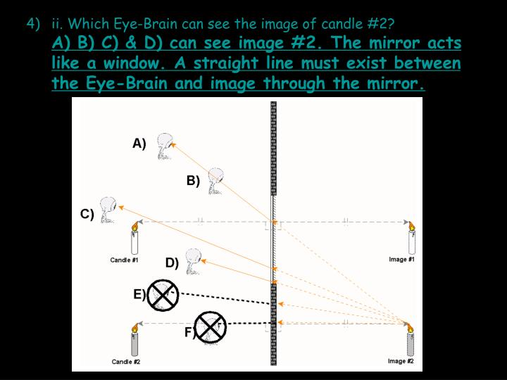 ii. Which Eye-Brain can see the image of candle #2?