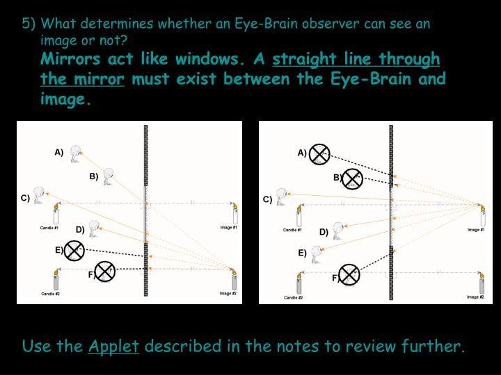 What determines whether an Eye-Brain observer can see an image or not?
