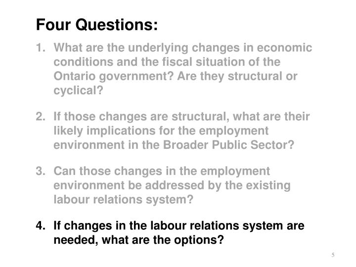 Four Questions: