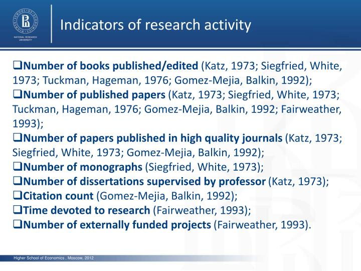 Indicators of research activity