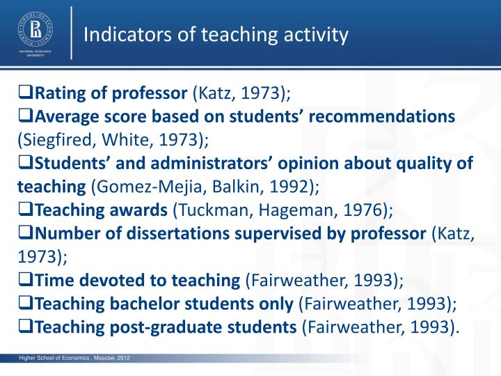 Indicators of teaching activity
