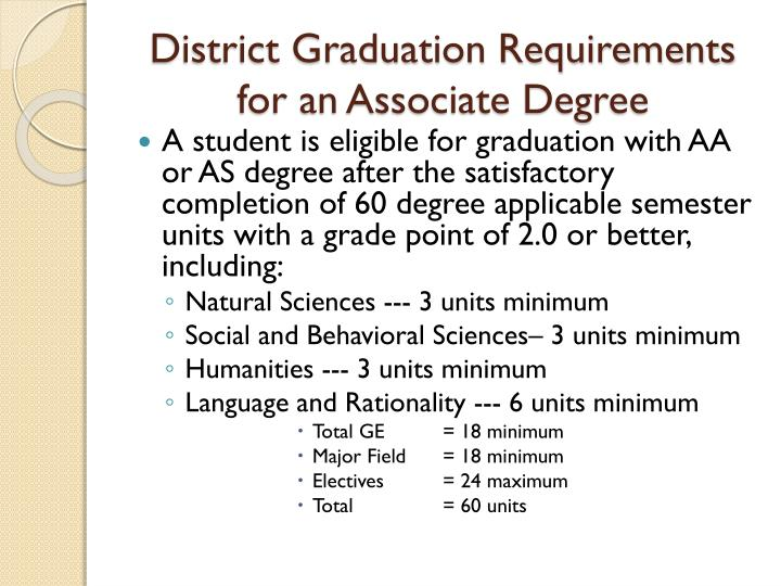 District Graduation Requirements for an Associate Degree