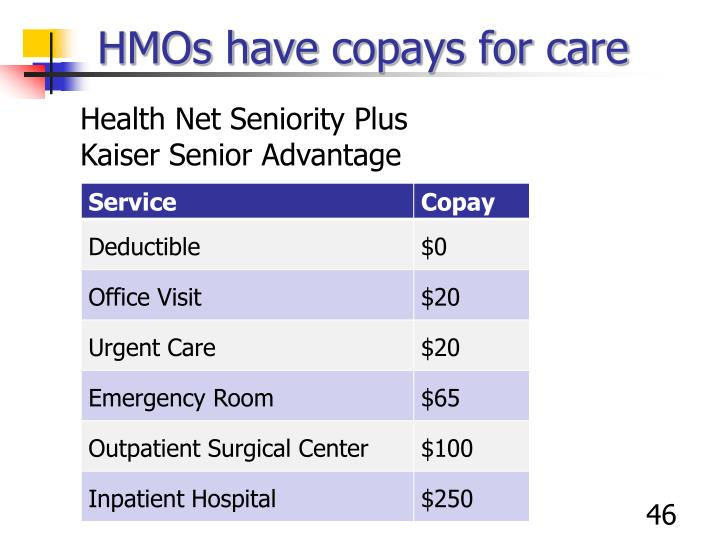 HMOs have copays for care