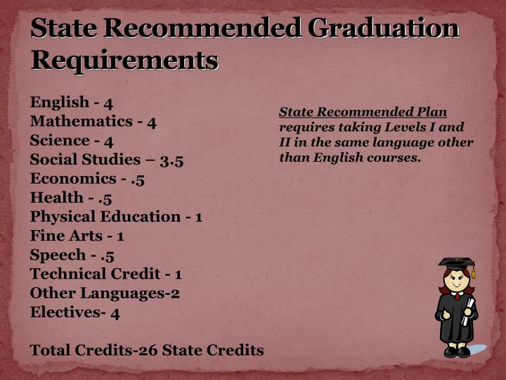 State Recommended Graduation Requirements