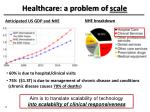healthcare a problem of scale