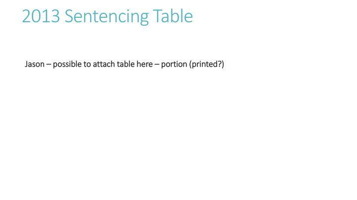 2013 Sentencing Table