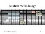 solution methodology1