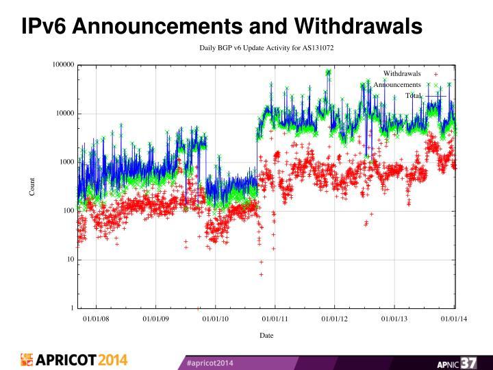 IPv6 Announcements
