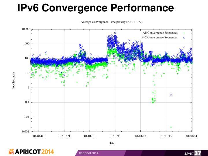 IPv6 Convergence