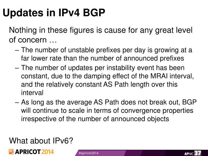Updates in IPv4 BGP