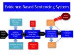 evidence based sentencing system
