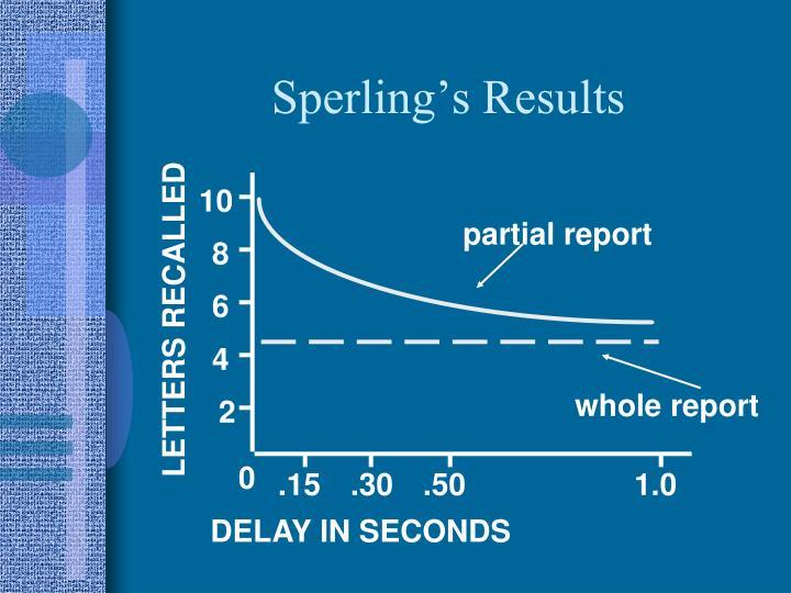 Sperling's Results
