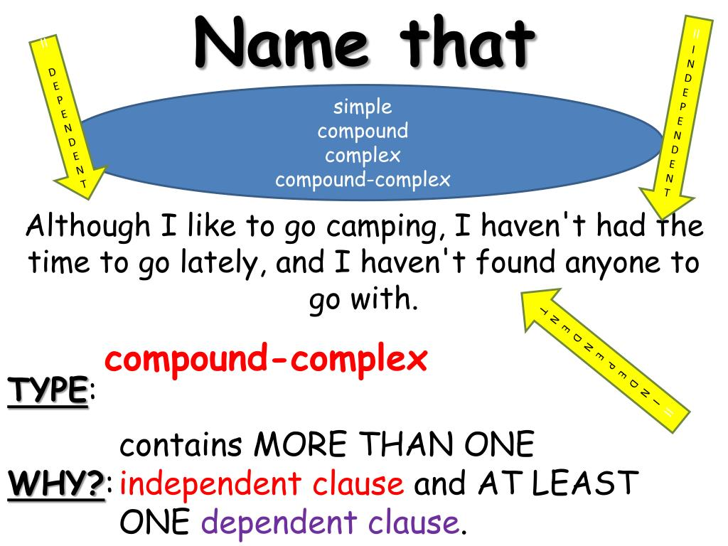 PPT - Compound and Complex Sentences PowerPoint Presentation, free download  - ID:2641431