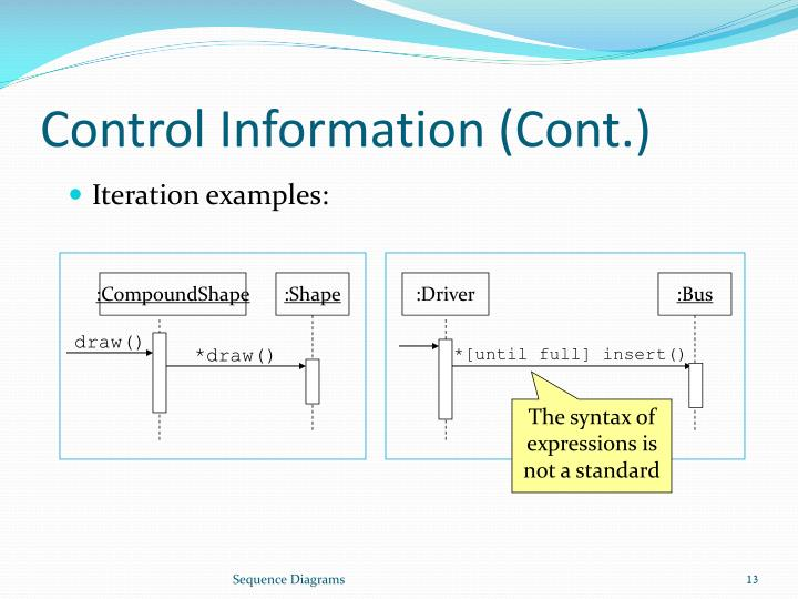 Control Information (Cont.)