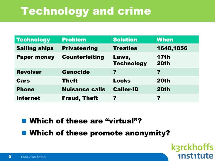 Technology and crime