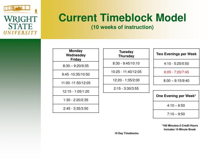 Current Timeblock Model