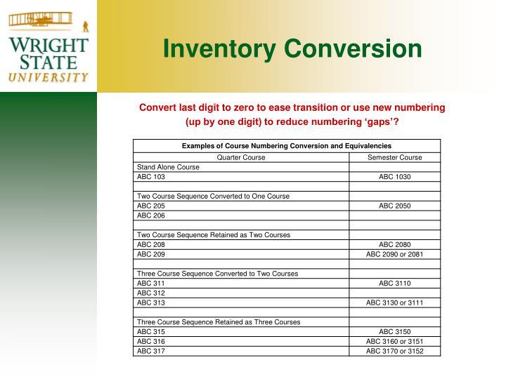 Inventory Conversion