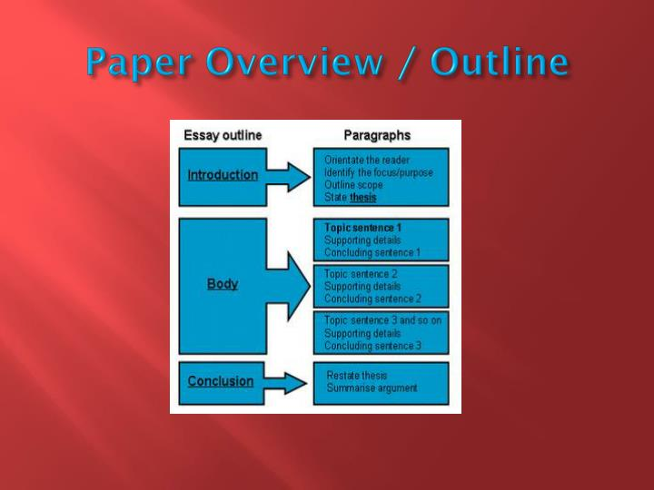 Paper Overview / Outline