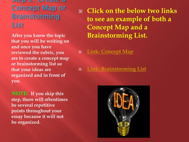 Step 2 create a concept map or brainstorming list
