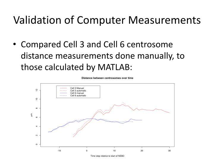 Validation of Computer Measurements