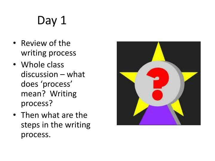 five steps of the writing process Last week my students began a new bend in the first unit of writing workshop they are being challenged to write with more independence i am letting go of the reigns a bit and challenging them to take a piece of original writing, a personal narrative, through the five steps of the writing process.