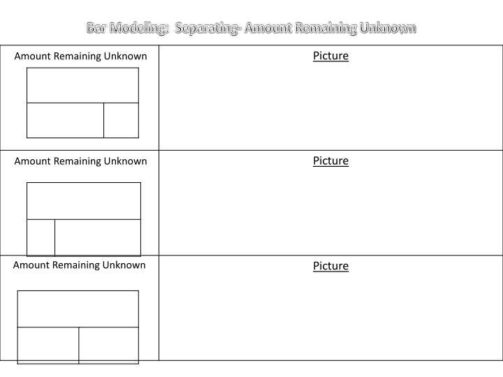 Bar Modeling:  Separating- Amount Remaining Unknown